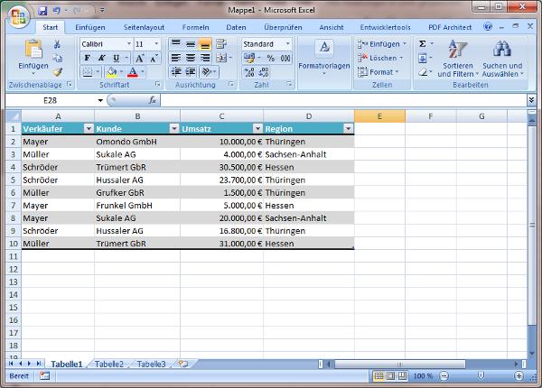 Pivot-Tabelle in Excel erstellen